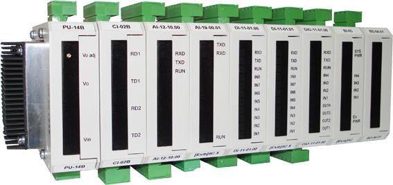 Семейство модулей DCS-2000